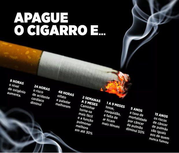 Como Parar de Fumar de Vez
